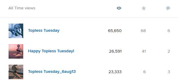 screenshot-flickr-stats-4jan2017-views